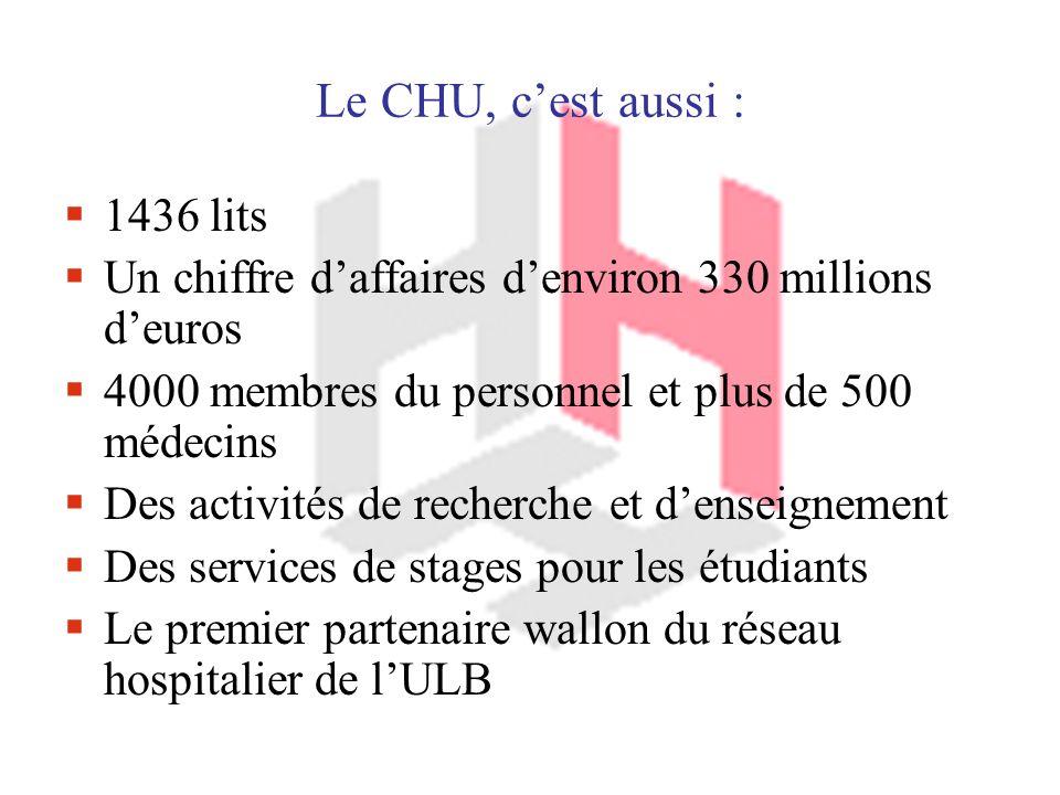 Le CHU, c'est aussi : 1436 lits