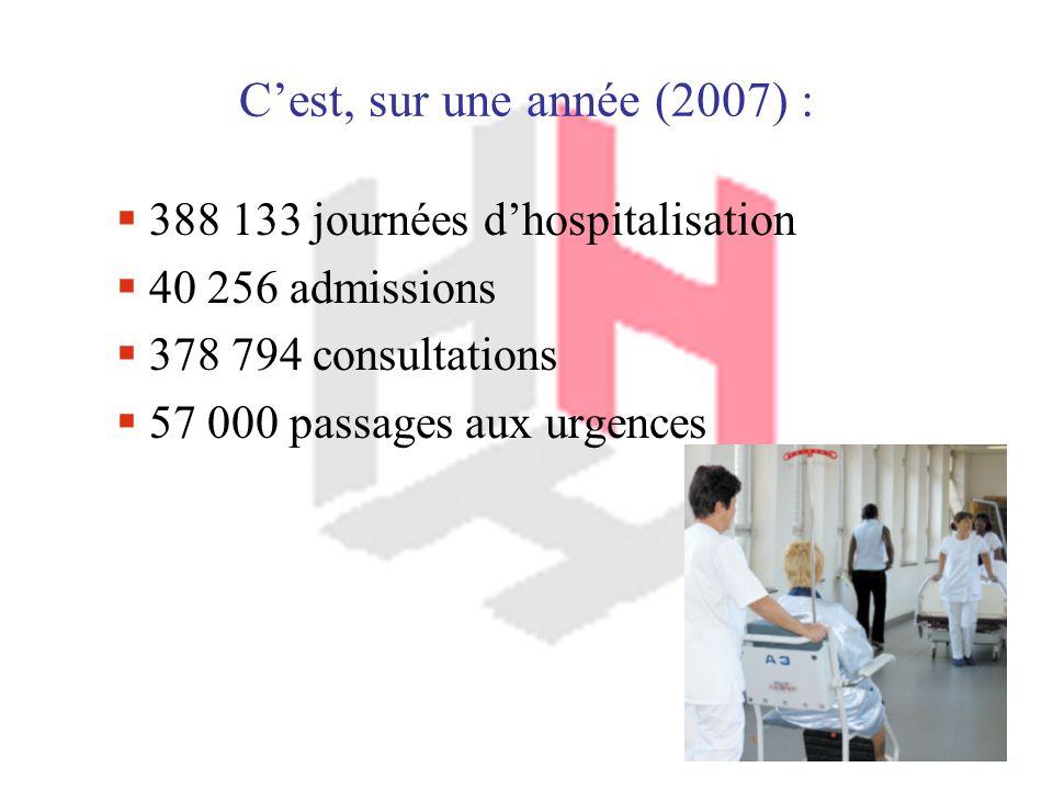 C'est, sur une année (2007) : 388 133 journées d'hospitalisation