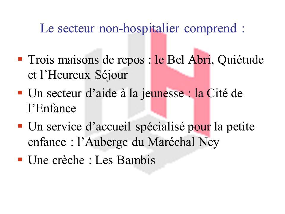 Le secteur non-hospitalier comprend :