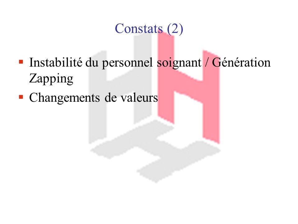 Constats (2) Instabilité du personnel soignant / Génération Zapping