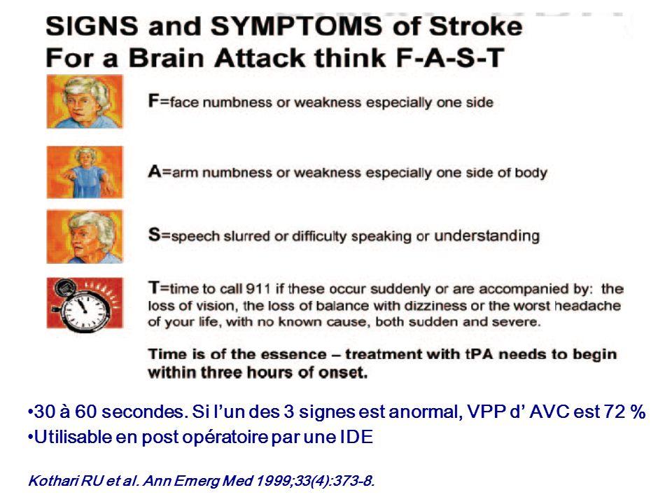 risque embolique c u00e9r u00e9bral et chirurgie cardiaque