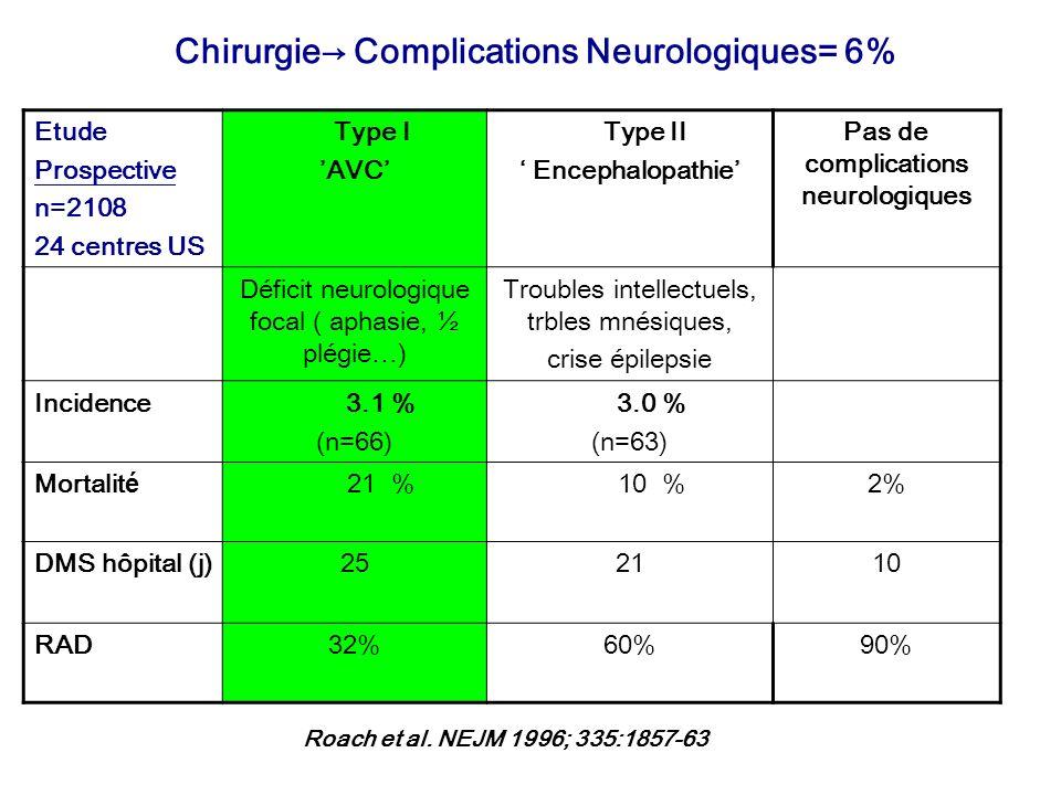 Pas de complications neurologiques