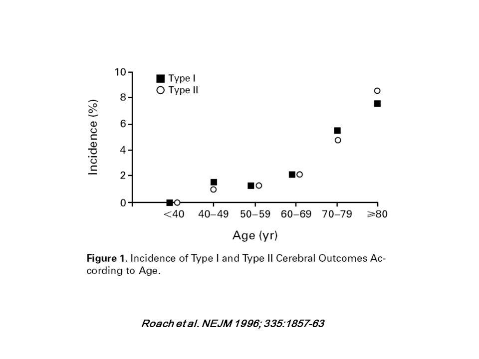 Roach et al. NEJM 1996; 335:1857-63