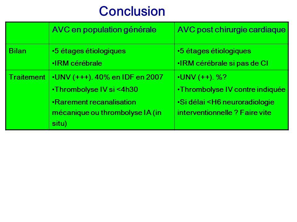 Conclusion AVC en population générale AVC post chirurgie cardiaque