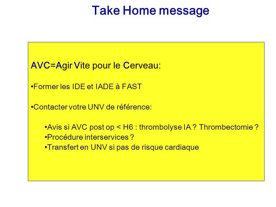 Take Home message AVC=Agir Vite pour le Cerveau: