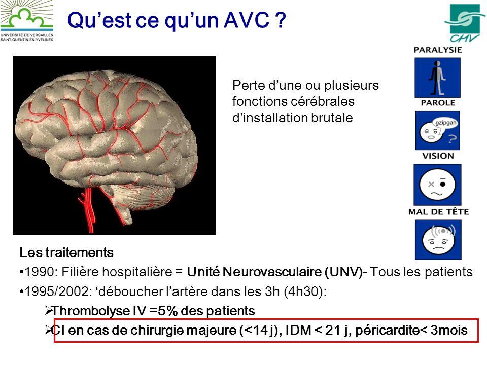 Qu'est ce qu'un AVC Perte d'une ou plusieurs fonctions cérébrales