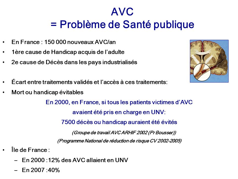 AVC = Problème de Santé publique