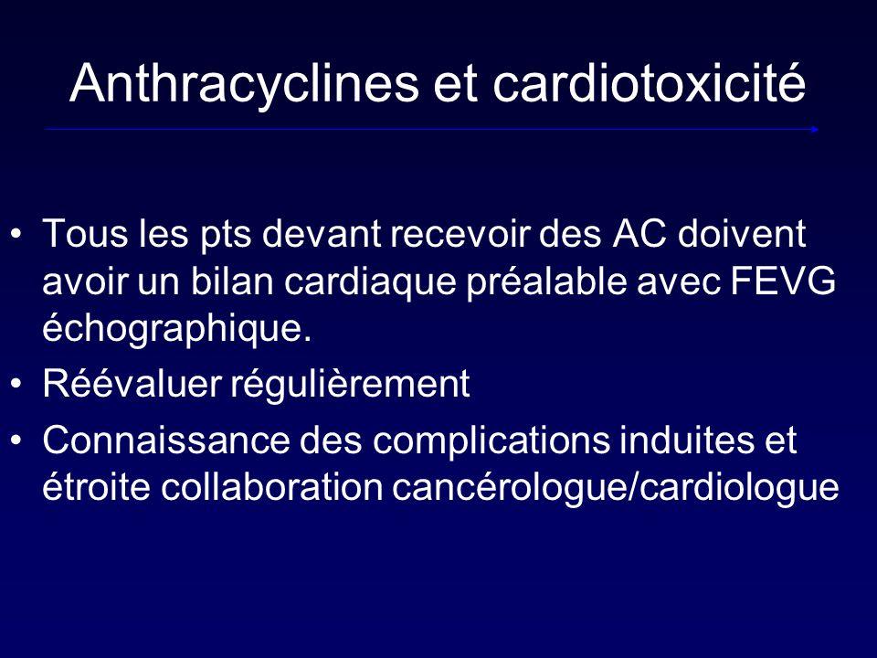 Anthracyclines et cardiotoxicité