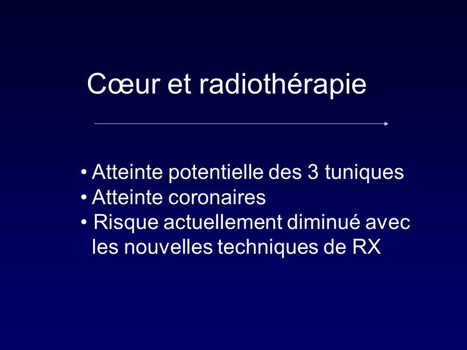 Cœur et radiothérapie Atteinte potentielle des 3 tuniques