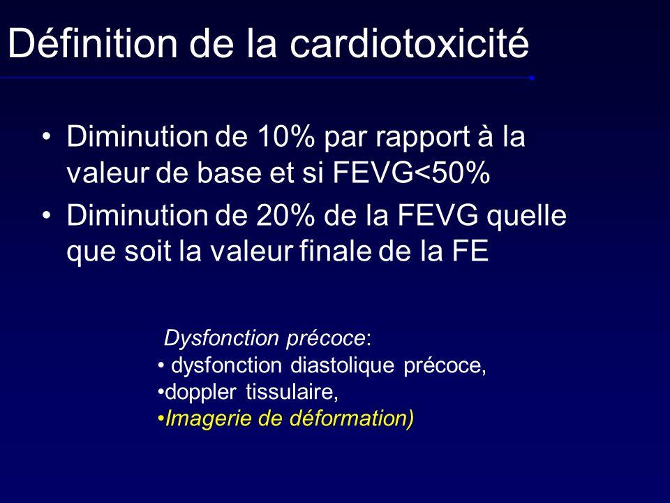 Définition de la cardiotoxicité