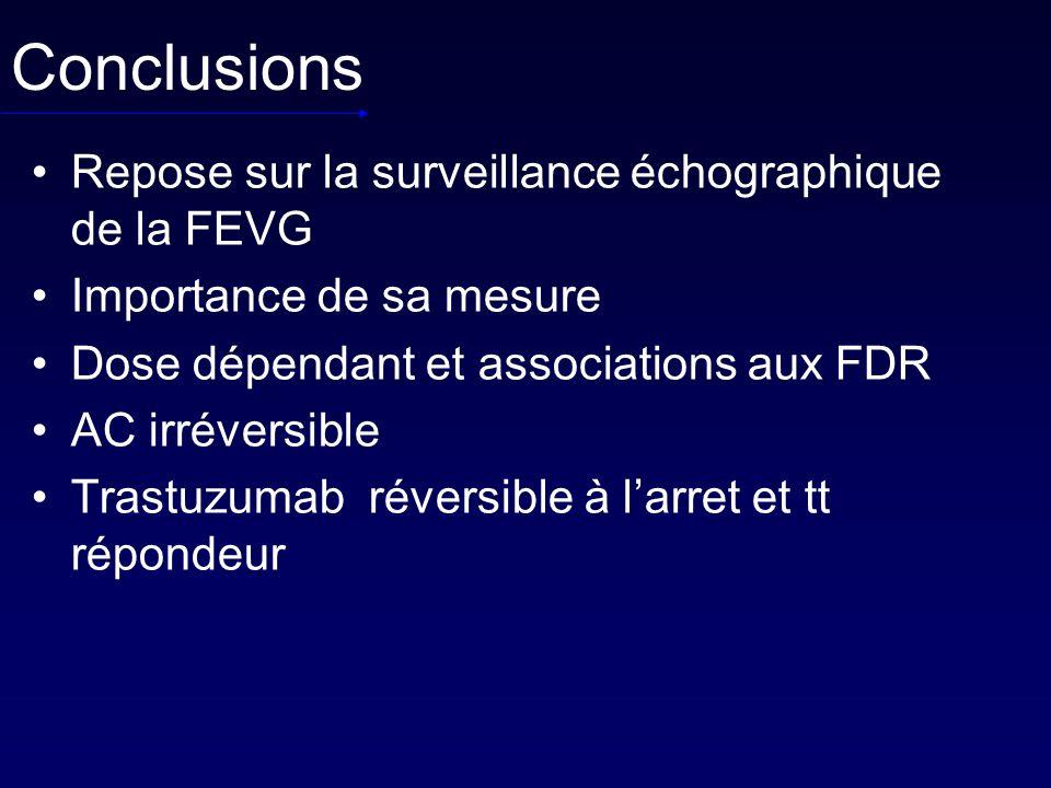 Conclusions Repose sur la surveillance échographique de la FEVG