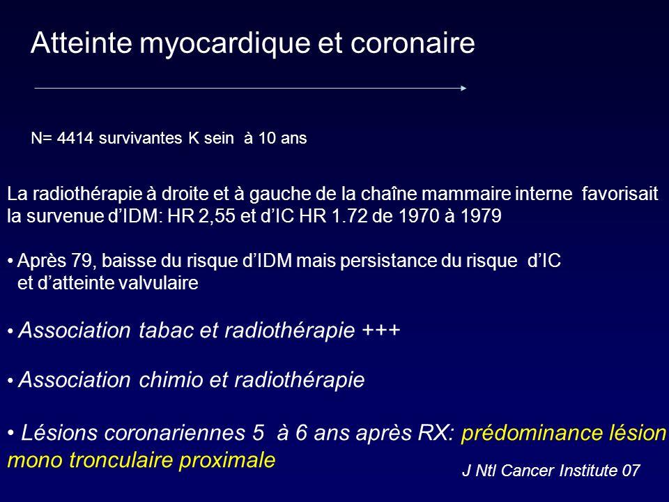 Atteinte myocardique et coronaire