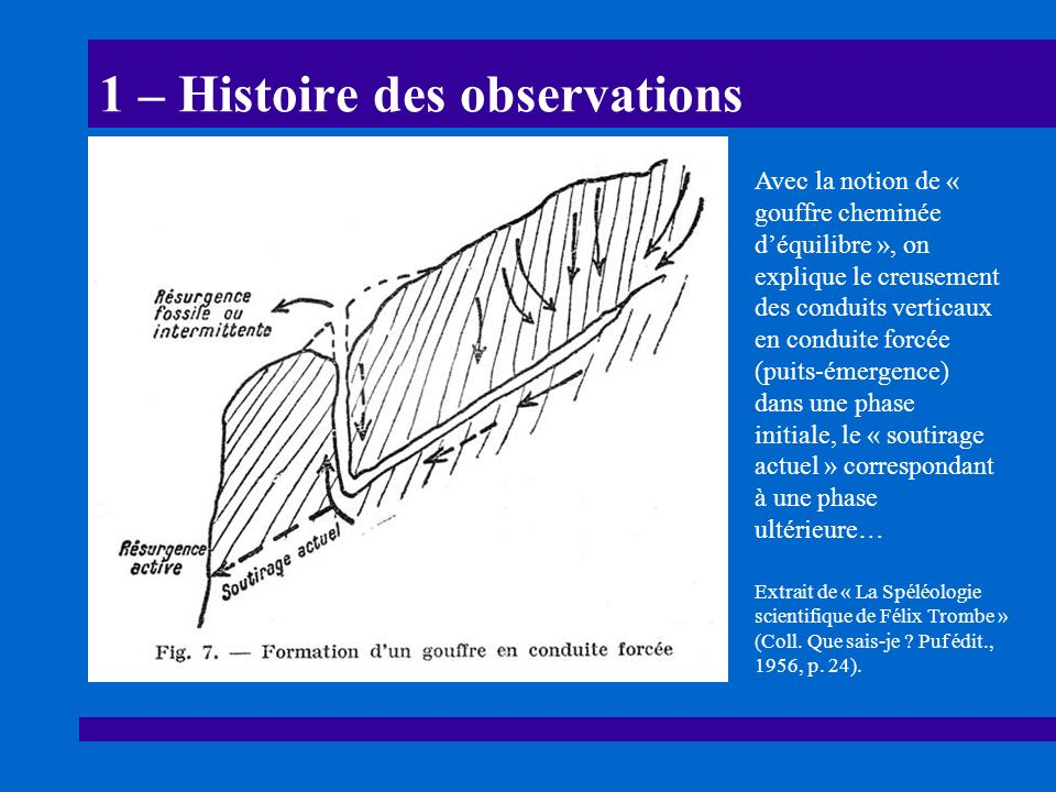 1 – Histoire des observations