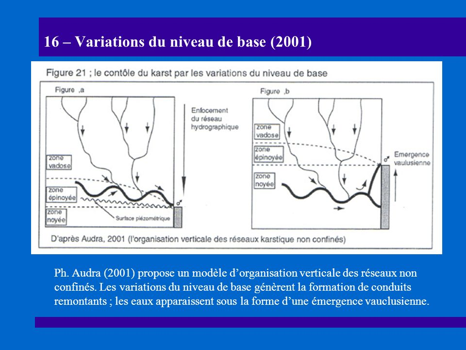 16 – Variations du niveau de base (2001)