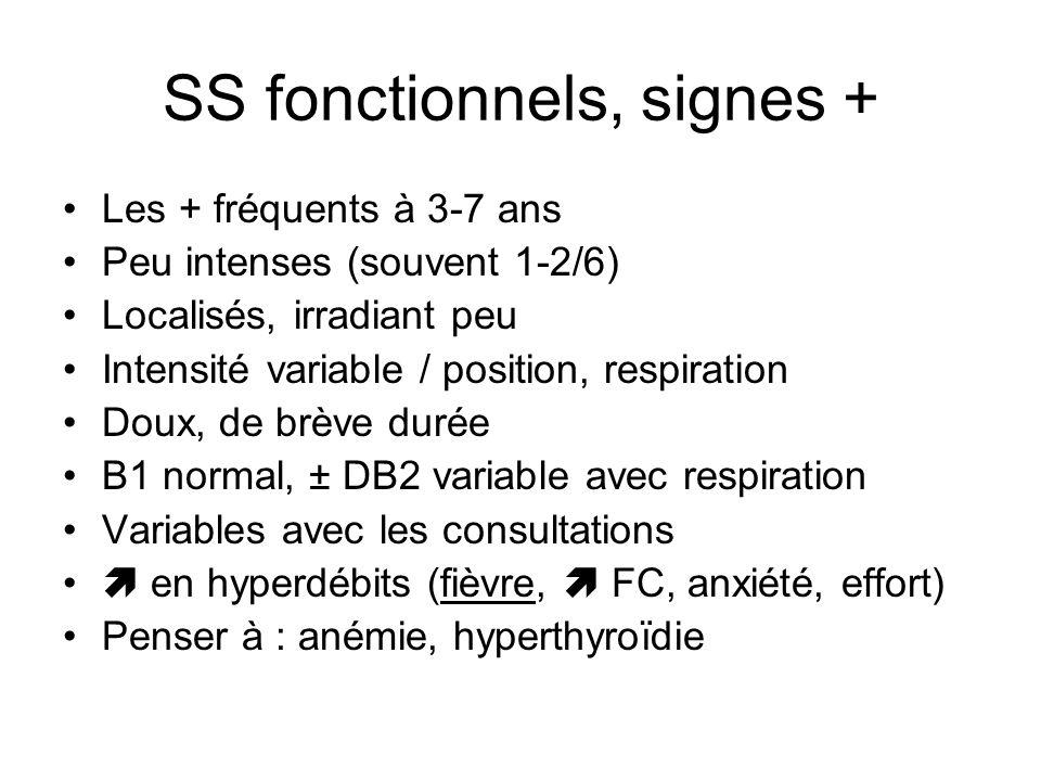 SS fonctionnels, signes +