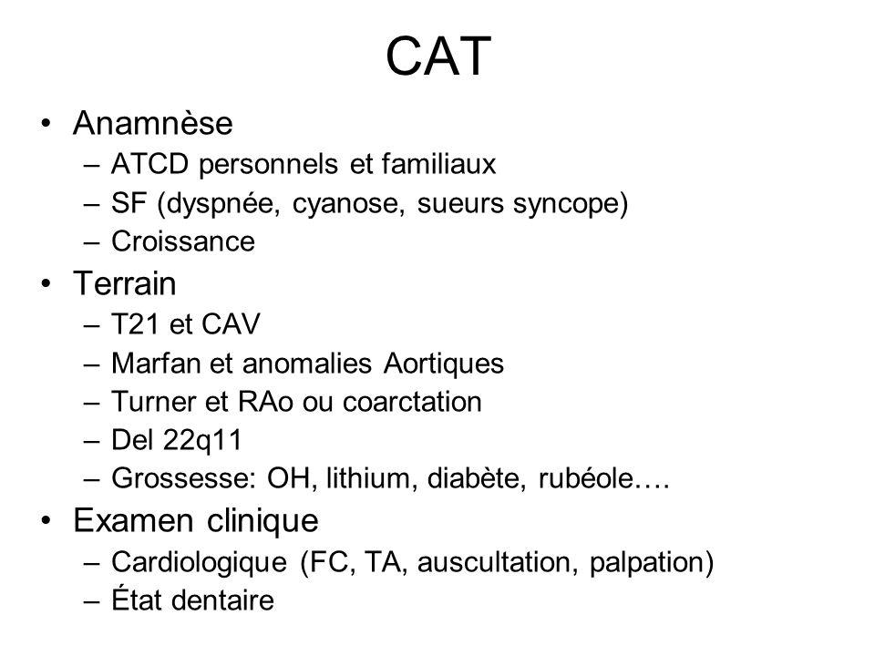 CAT Anamnèse Terrain Examen clinique ATCD personnels et familiaux