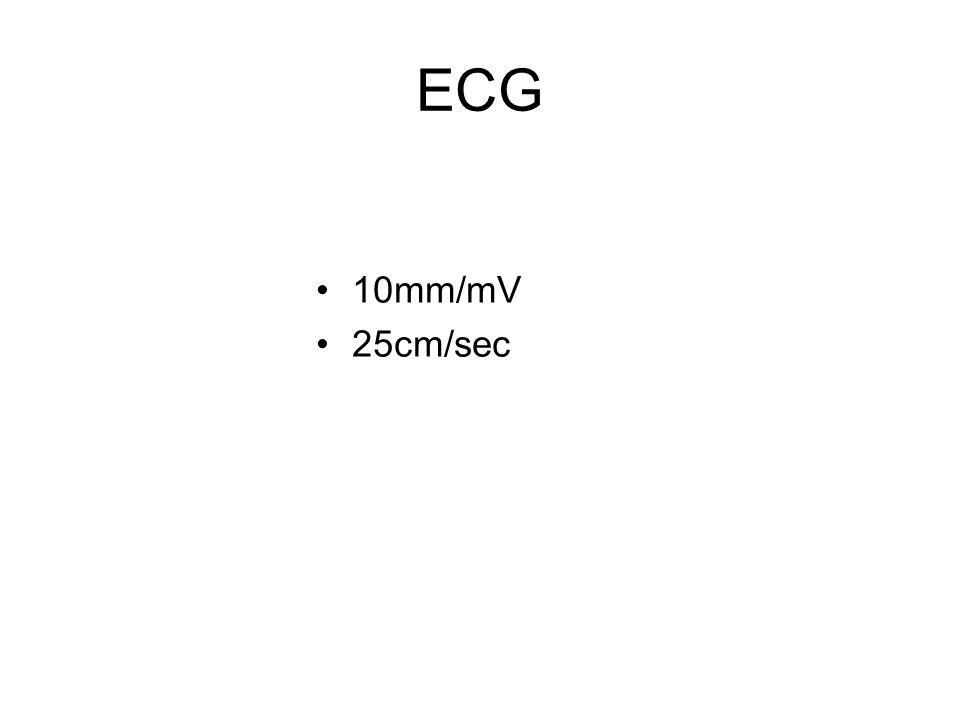 ECG 10mm/mV. 25cm/sec.