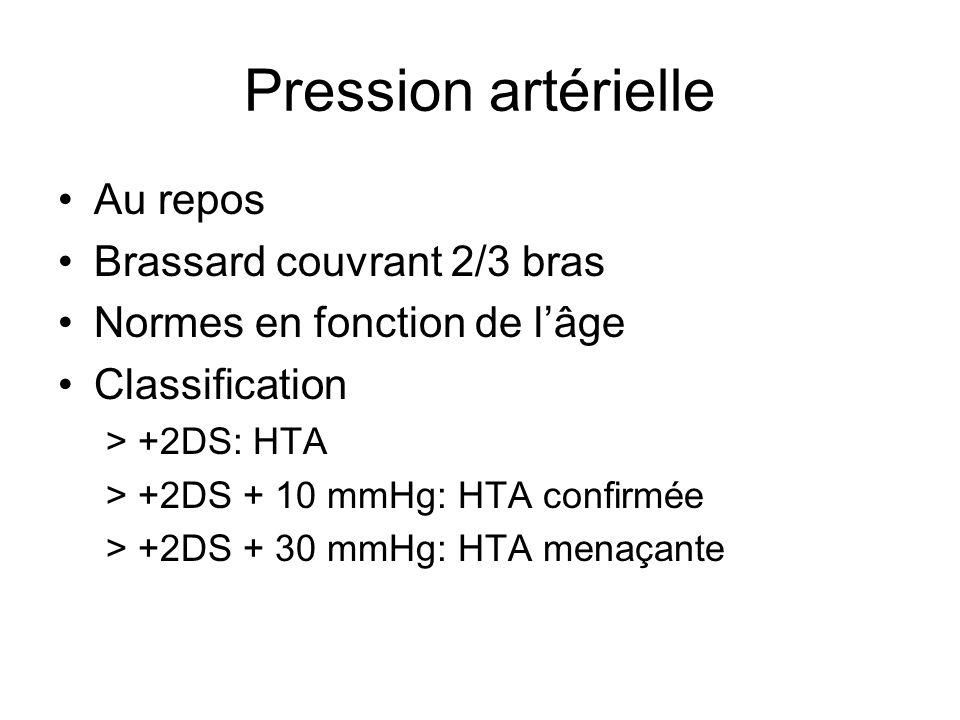 Pression artérielle Au repos Brassard couvrant 2/3 bras