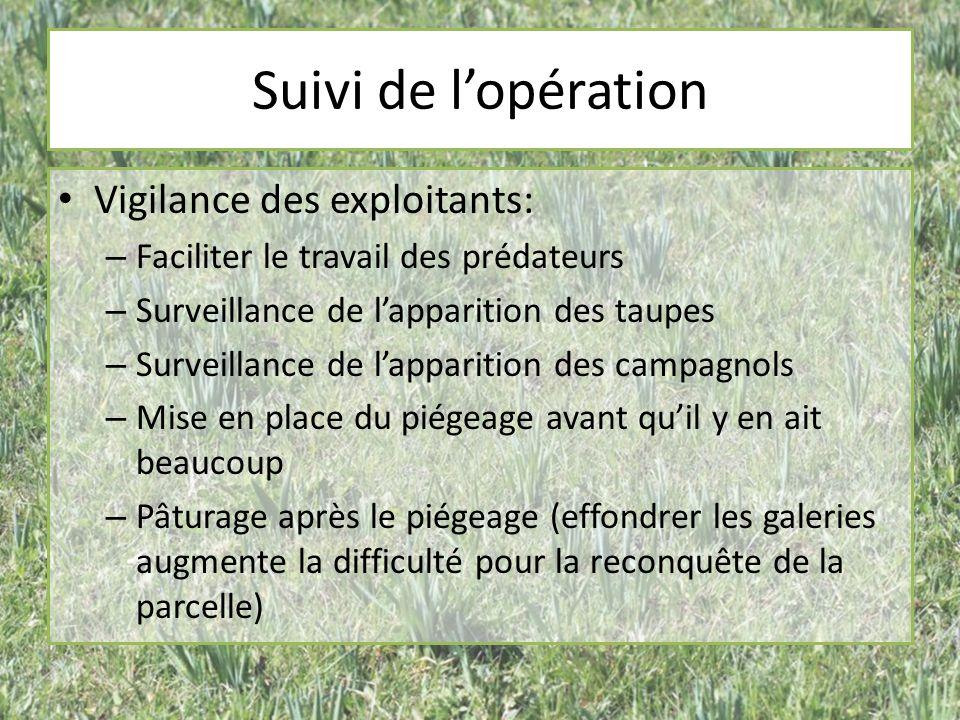 Suivi de l'opération Vigilance des exploitants: