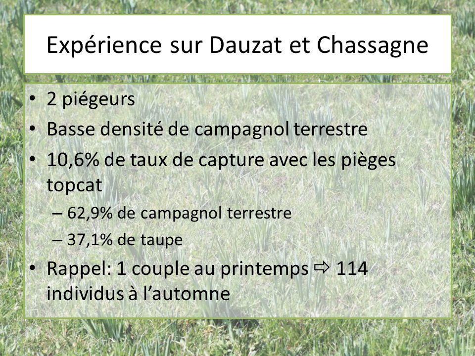 Expérience sur Dauzat et Chassagne