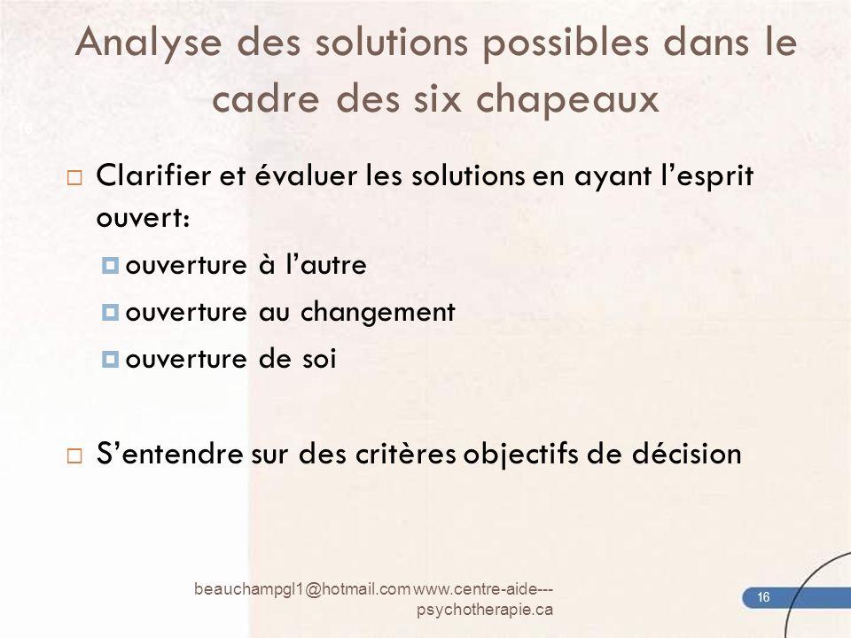 Analyse des solutions possibles dans le cadre des six chapeaux