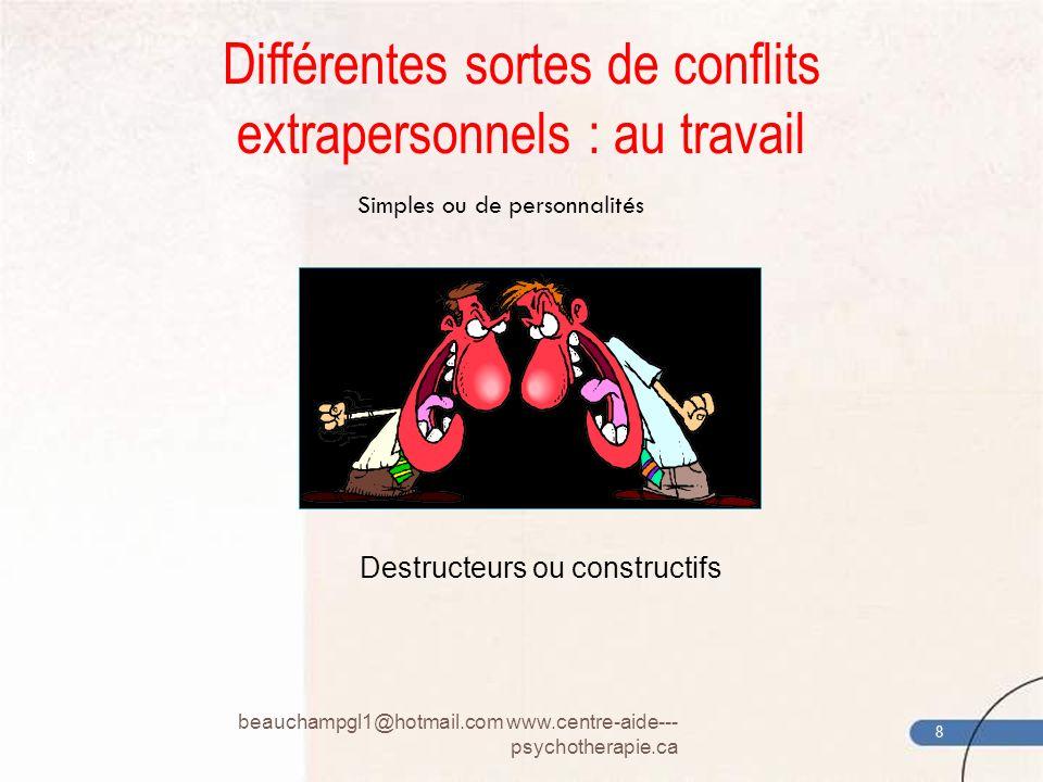 Différentes sortes de conflits extrapersonnels : au travail