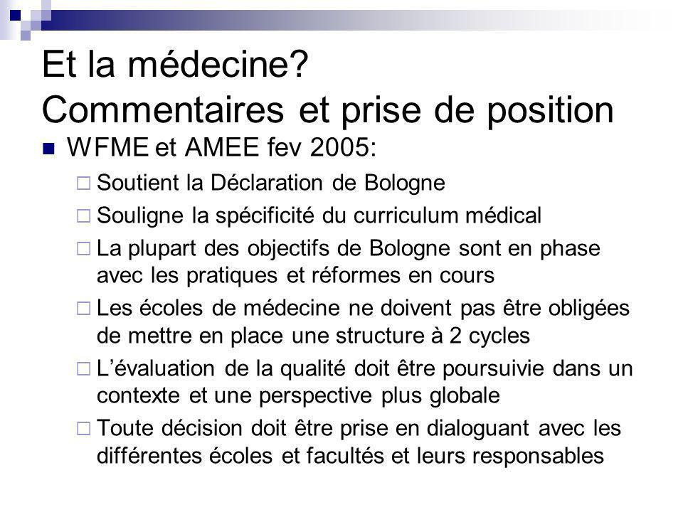 Et la médecine Commentaires et prise de position