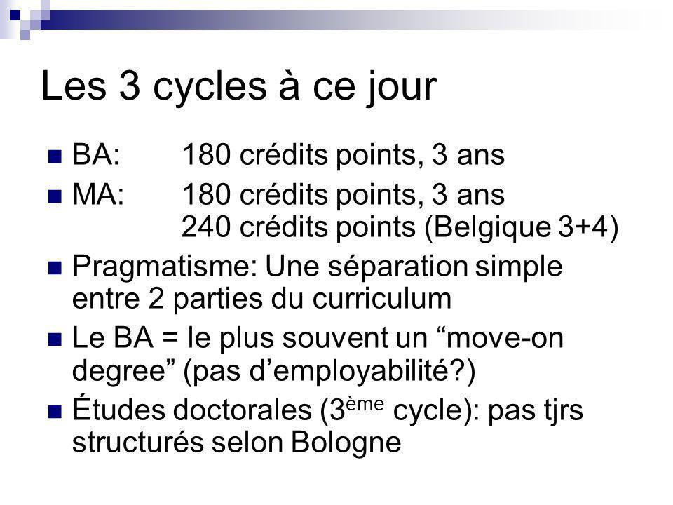 Les 3 cycles à ce jour BA: 180 crédits points, 3 ans
