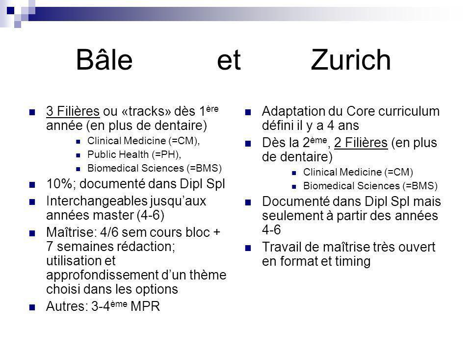 Bâle et Zurich 3 Filières ou «tracks» dès 1ère année (en plus de dentaire) Clinical Medicine (=CM),