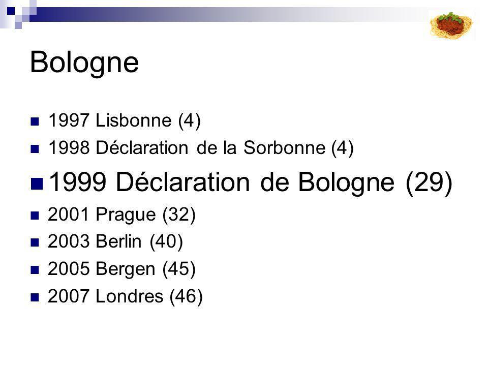 Bologne 1999 Déclaration de Bologne (29) 1997 Lisbonne (4)