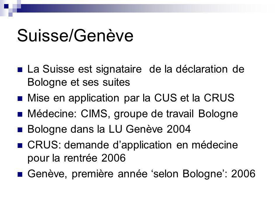 Suisse/Genève La Suisse est signataire de la déclaration de Bologne et ses suites. Mise en application par la CUS et la CRUS.