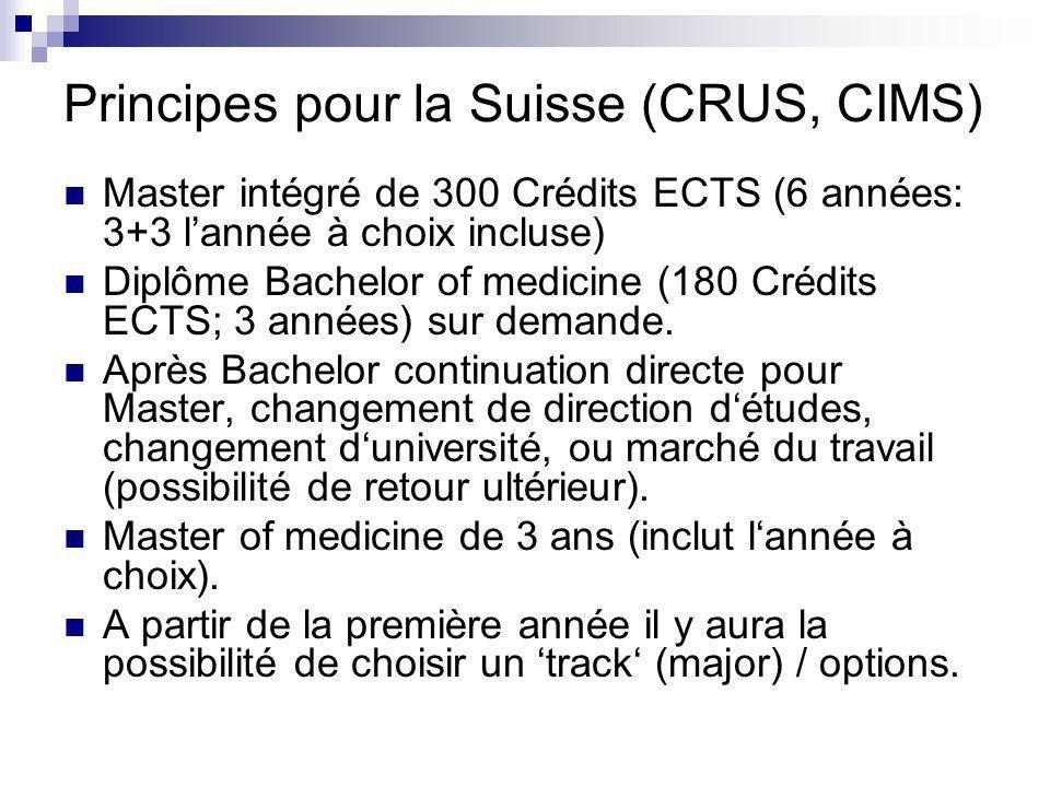 Principes pour la Suisse (CRUS, CIMS)