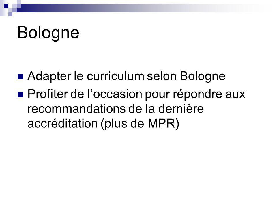 Bologne Adapter le curriculum selon Bologne