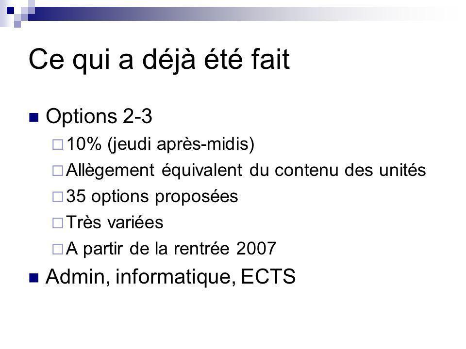 Ce qui a déjà été fait Options 2-3 Admin, informatique, ECTS
