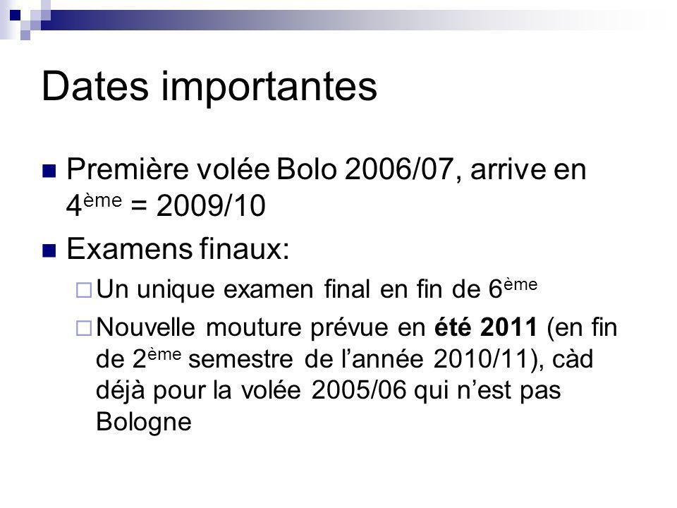 Dates importantes Première volée Bolo 2006/07, arrive en 4ème = 2009/10. Examens finaux: Un unique examen final en fin de 6ème.