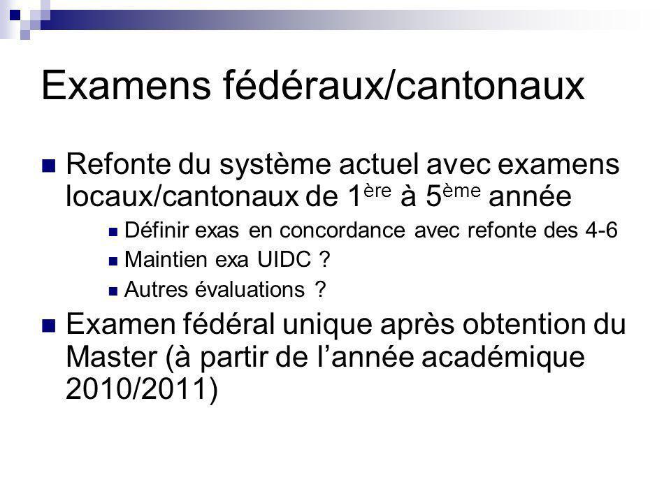 Examens fédéraux/cantonaux