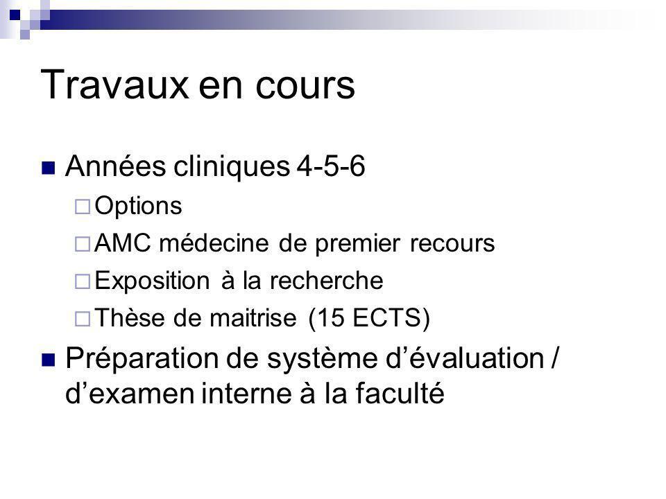 Travaux en cours Années cliniques 4-5-6