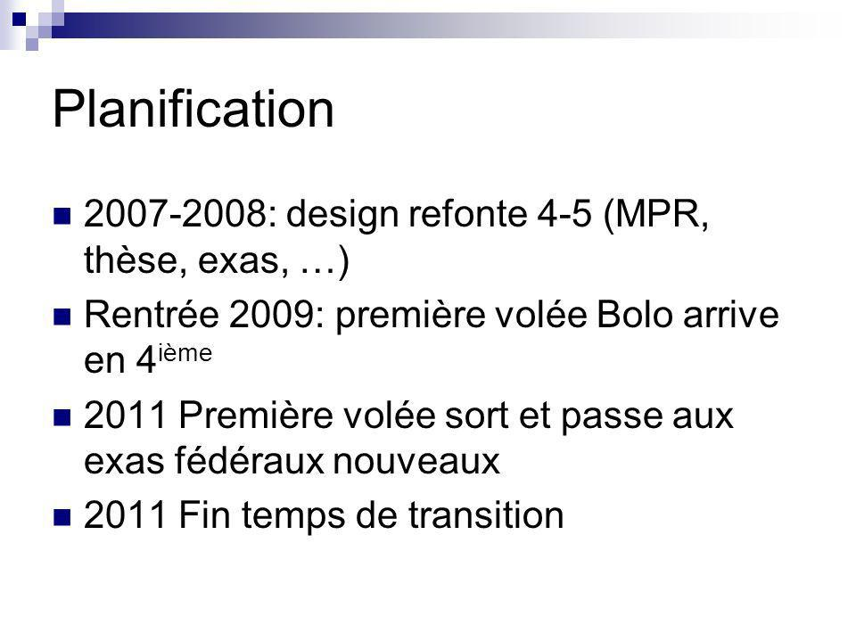 Planification 2007-2008: design refonte 4-5 (MPR, thèse, exas, …)