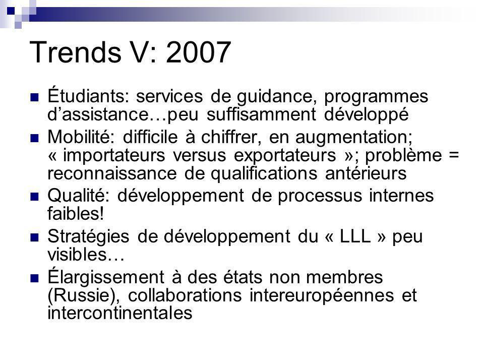 Trends V: 2007 Étudiants: services de guidance, programmes d'assistance…peu suffisamment développé.