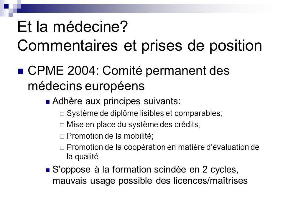 Et la médecine Commentaires et prises de position