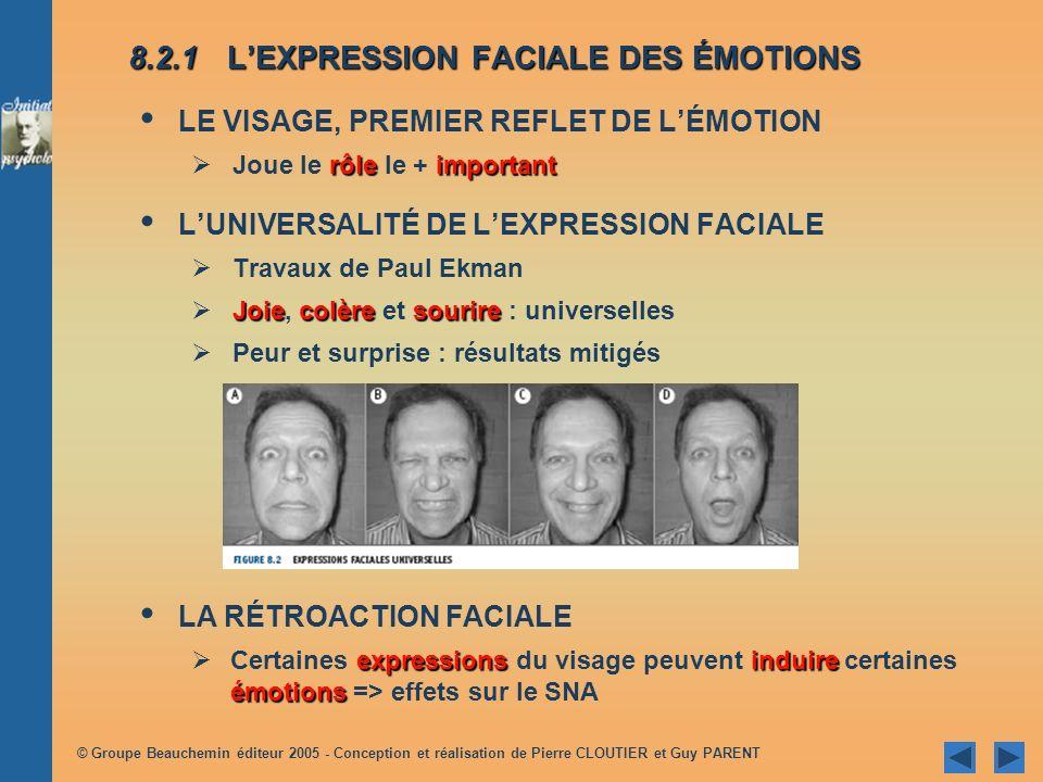 8.2.1 L'EXPRESSION FACIALE DES ÉMOTIONS
