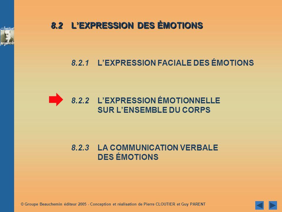 8.2 L'EXPRESSION DES ÉMOTIONS
