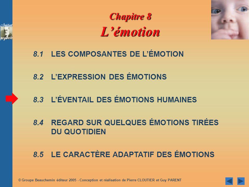 Chapitre 8 L'émotion 8.1 LES COMPOSANTES DE L'ÉMOTION