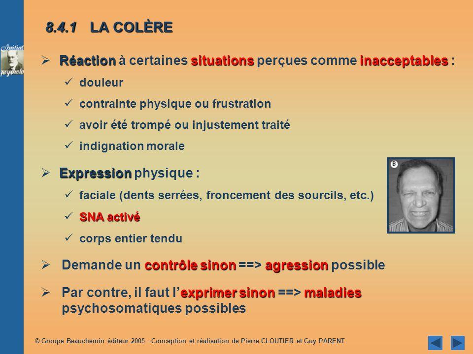 8.4.1 LA COLÈRE Réaction à certaines situations perçues comme inacceptables : douleur. contrainte physique ou frustration.