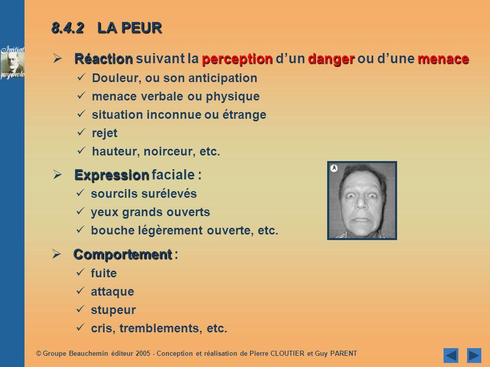 8.4.2 LA PEUR Réaction suivant la perception d'un danger ou d'une menace. Douleur, ou son anticipation.
