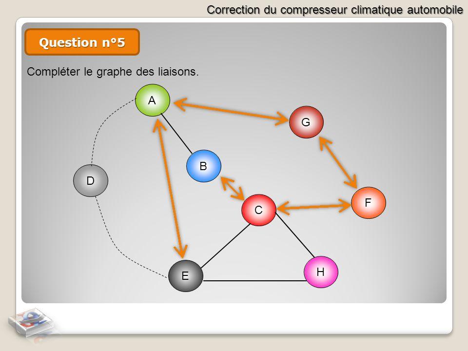 Question n°5 Compléter le graphe des liaisons. A G B D F C H E