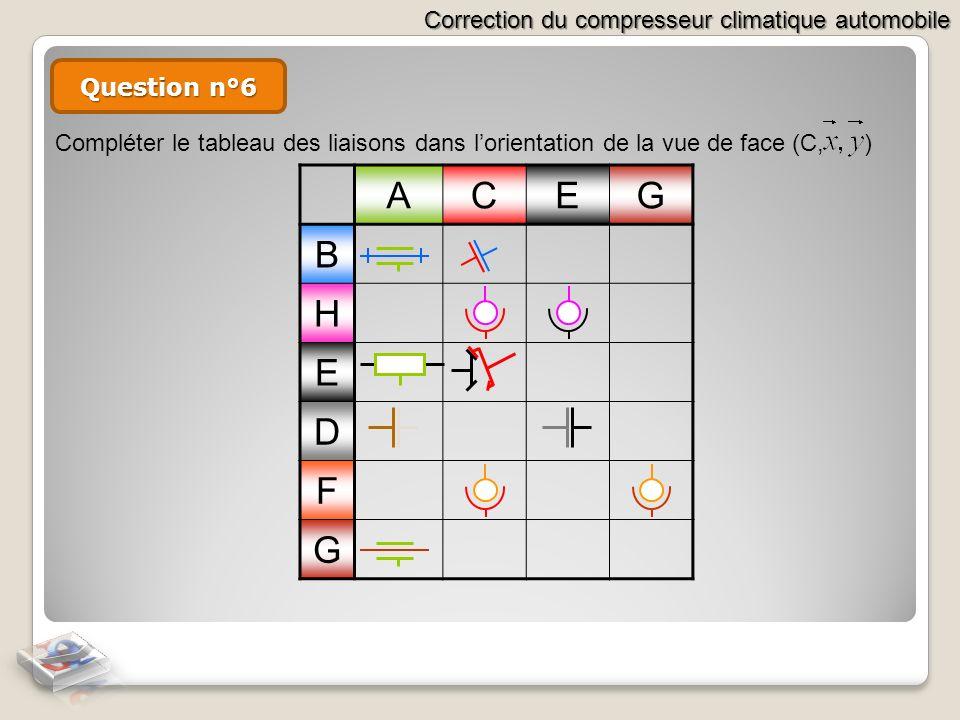 Question n°6 Compléter le tableau des liaisons dans l'orientation de la vue de face (C, ) A. C.