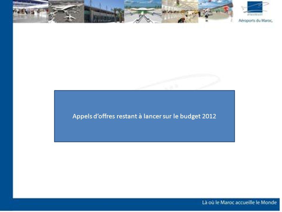 Appels d'offres restant à lancer sur le budget 2012