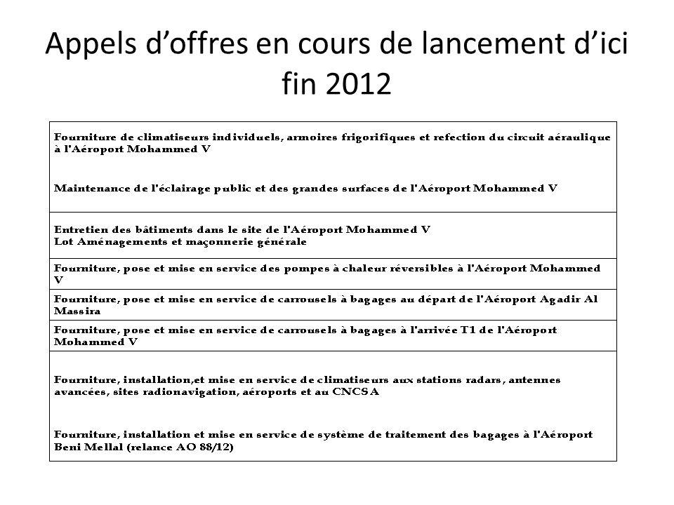 Appels d'offres en cours de lancement d'ici fin 2012