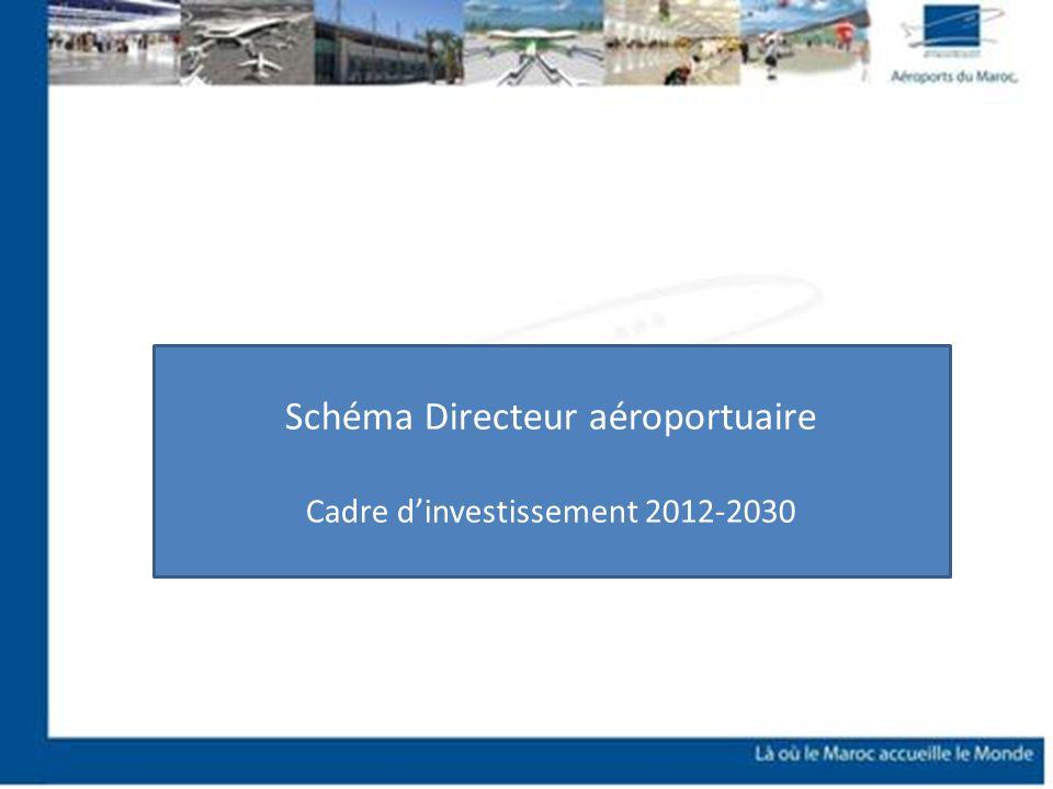 Schéma Directeur aéroportuaire